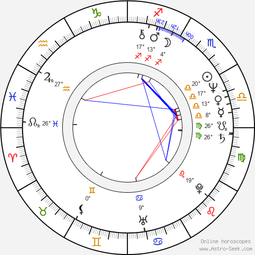 Joey Travolta birth chart, biography, wikipedia 2020, 2021