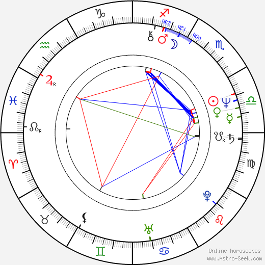 Joey Travolta birth chart, Joey Travolta astro natal horoscope, astrology