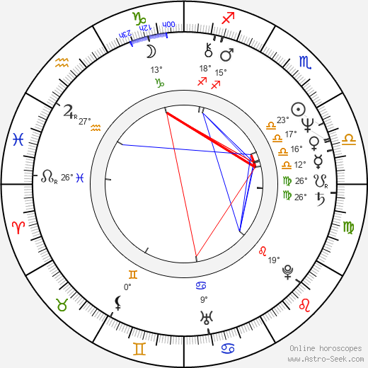 Jon Stevens birth chart, biography, wikipedia 2017, 2018