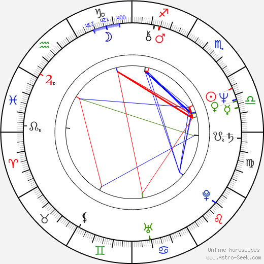Jon Stevens astro natal birth chart, Jon Stevens horoscope, astrology