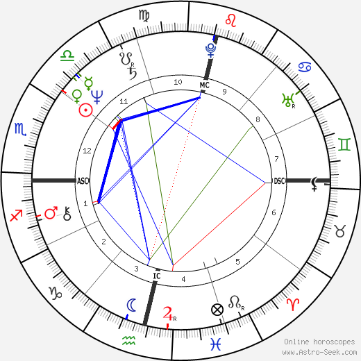 Márcia Tabone tema natale, oroscopo, Márcia Tabone oroscopi gratuiti, astrologia