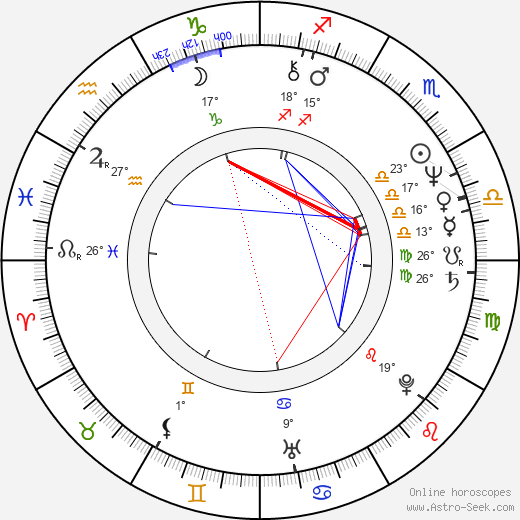 Michael Tolkin birth chart, biography, wikipedia 2018, 2019