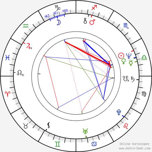 Michael Tolkin astro natal birth chart, Michael Tolkin horoscope, astrology