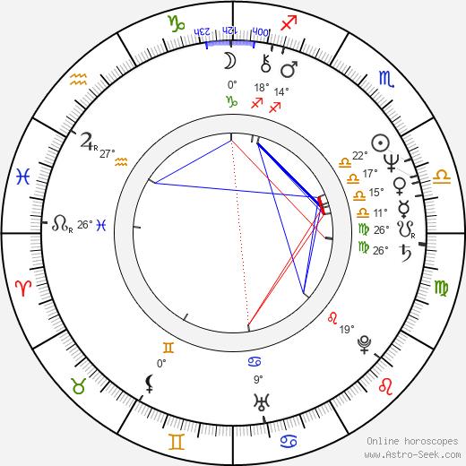 Noreen Kershaw birth chart, biography, wikipedia 2019, 2020