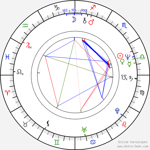 Noreen Kershaw birth chart, Noreen Kershaw astro natal horoscope, astrology