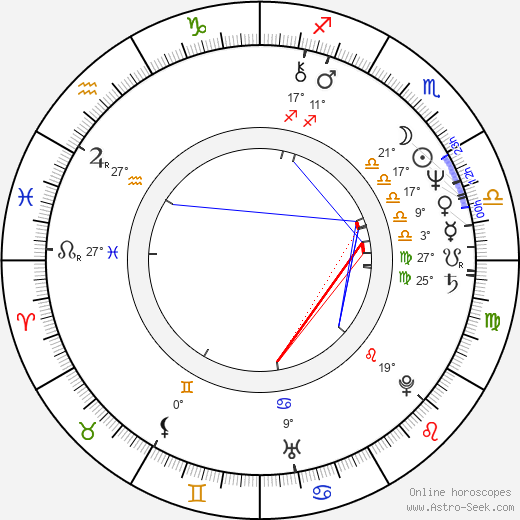 Rene Bond birth chart, biography, wikipedia 2020, 2021