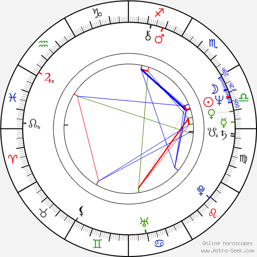 Rene Bond birth chart, Rene Bond astro natal horoscope, astrology