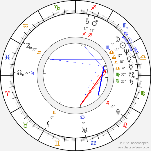 Robin Askwith birth chart, biography, wikipedia 2019, 2020