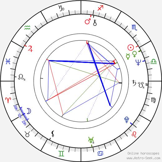 Soledad St. Hilaire день рождения гороскоп, Soledad St. Hilaire Натальная карта онлайн