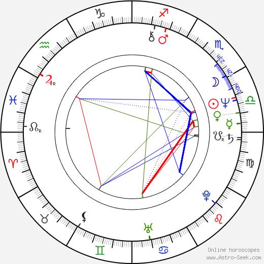 Stefano Patrizi день рождения гороскоп, Stefano Patrizi Натальная карта онлайн