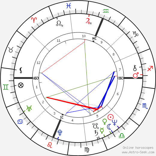 Terry Enyart astro natal birth chart, Terry Enyart horoscope, astrology