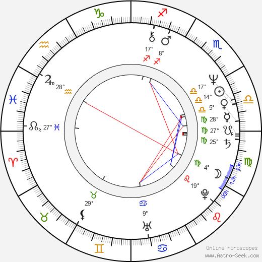 Terry Gou birth chart, biography, wikipedia 2018, 2019
