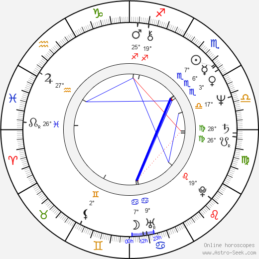 Zaha Hadid birth chart, biography, wikipedia 2018, 2019