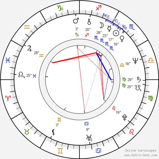 Debra Hill birth chart, biography, wikipedia 2020, 2021