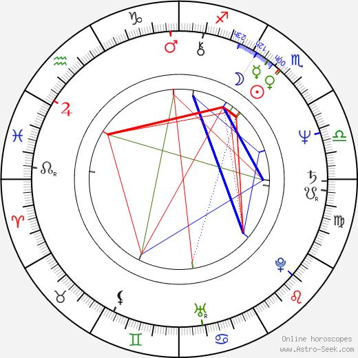 Debra Hill birth chart, Debra Hill astro natal horoscope, astrology