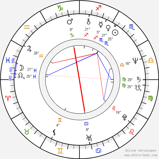 Eric Pierpoint birth chart, biography, wikipedia 2019, 2020