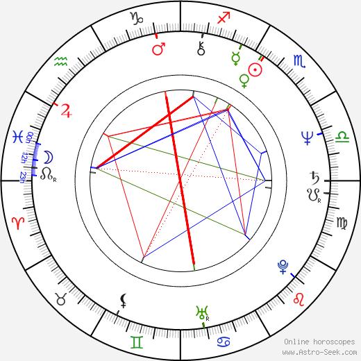 Eric Pierpoint birth chart, Eric Pierpoint astro natal horoscope, astrology