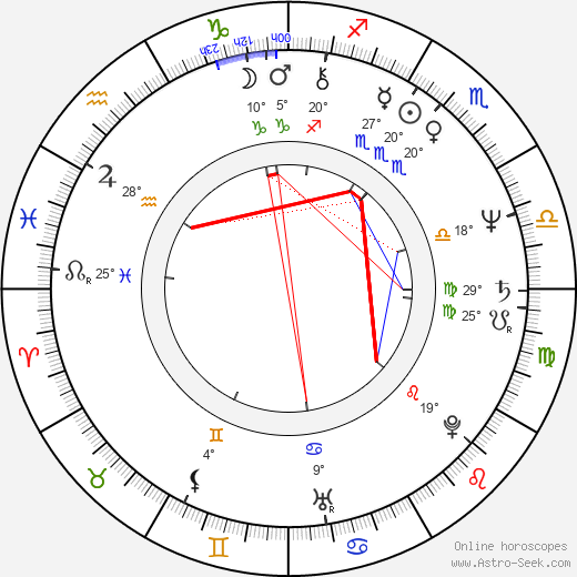 Gilbert Perreault birth chart, biography, wikipedia 2017, 2018