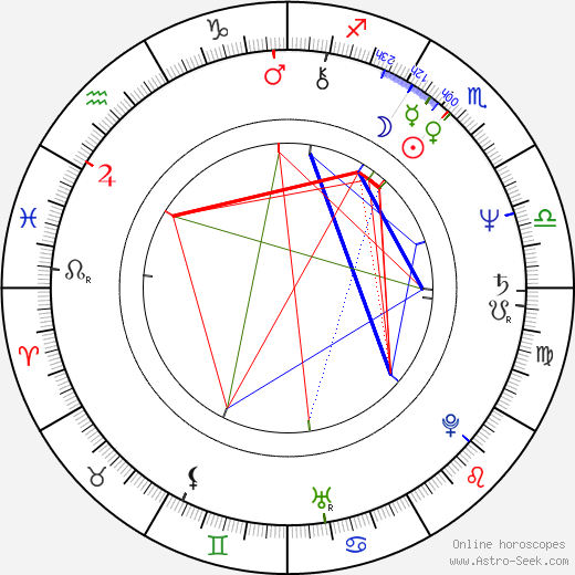 Jack Scalia tema natale, oroscopo, Jack Scalia oroscopi gratuiti, astrologia