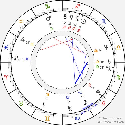 John Ashton birth chart, biography, wikipedia 2020, 2021