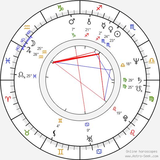 John Swartzwelder birth chart, biography, wikipedia 2018, 2019