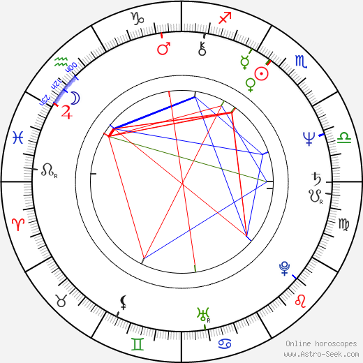 Josef Jurásek tema natale, oroscopo, Josef Jurásek oroscopi gratuiti, astrologia