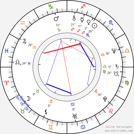 Lee Batchler birth chart, biography, wikipedia 2020, 2021