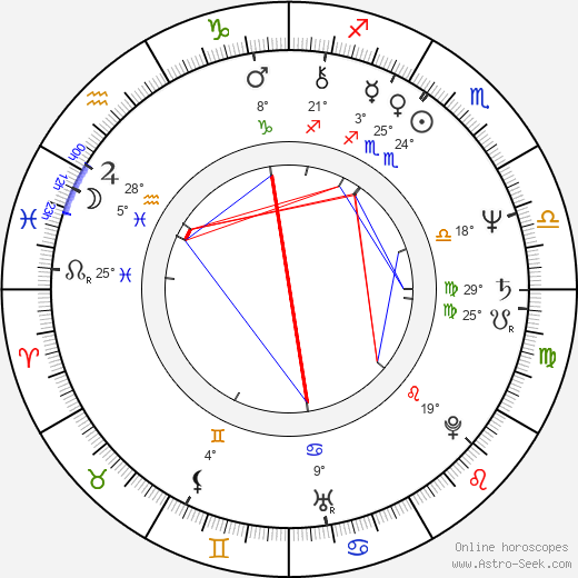 Mabel Cheung birth chart, biography, wikipedia 2019, 2020