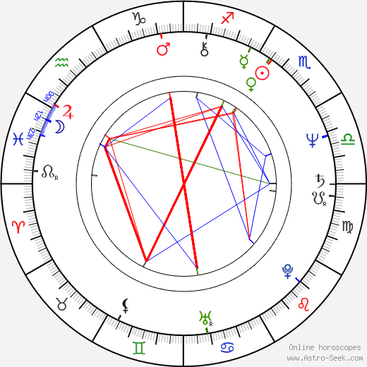 Mabel Cheung astro natal birth chart, Mabel Cheung horoscope, astrology