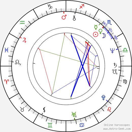 Pasi Kaunisto astro natal birth chart, Pasi Kaunisto horoscope, astrology