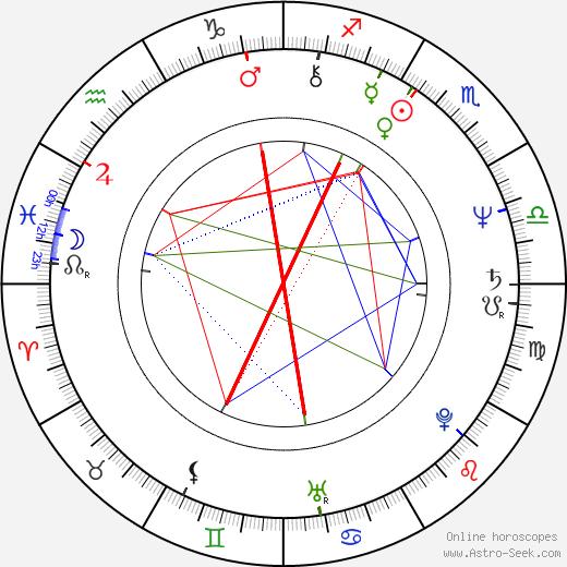 Rudy Sarzo birth chart, Rudy Sarzo astro natal horoscope, astrology