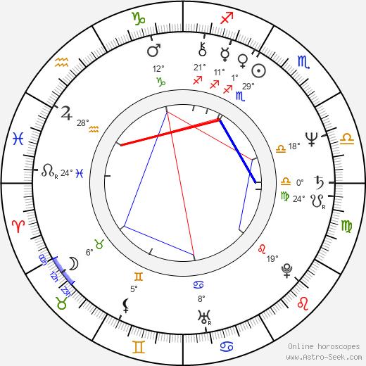 Tina Weymouth birth chart, biography, wikipedia 2020, 2021