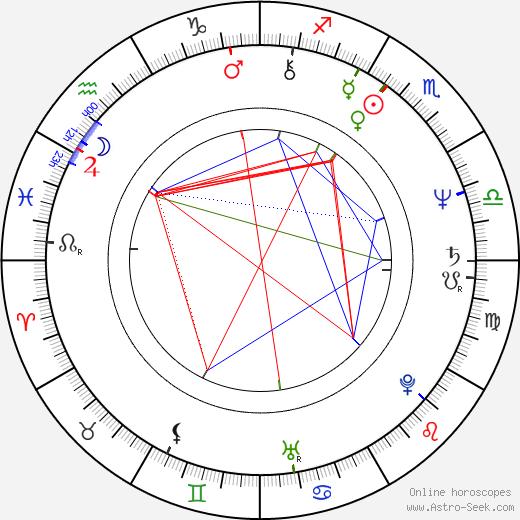 Warren Carr birth chart, Warren Carr astro natal horoscope, astrology