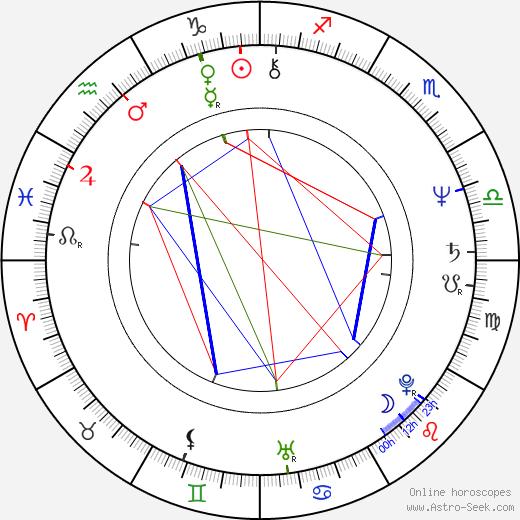 Doug Stone astro natal birth chart, Doug Stone horoscope, astrology