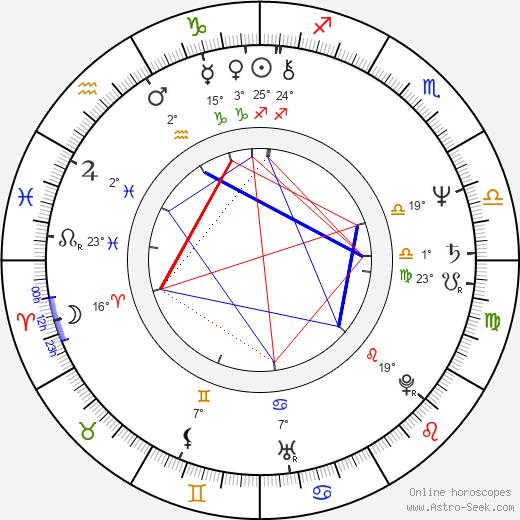 Gillian Armstrong birth chart, biography, wikipedia 2020, 2021