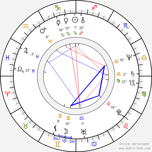 Hannele Laaksonen birth chart, biography, wikipedia 2017, 2018