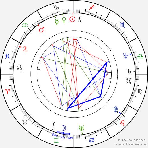 Hannele Laaksonen astro natal birth chart, Hannele Laaksonen horoscope, astrology