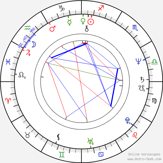 Heather North astro natal birth chart, Heather North horoscope, astrology