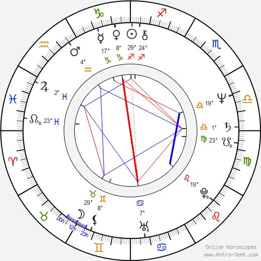 Jeffrey Katzenberg birth chart, biography, wikipedia 2019, 2020