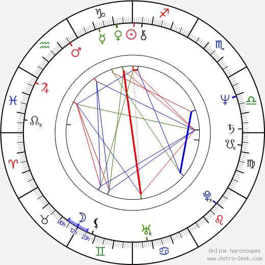 Jeffrey Katzenberg astro natal birth chart, Jeffrey Katzenberg horoscope, astrology