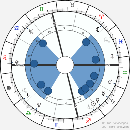 Jeni Edgley wikipedia, horoscope, astrology, instagram