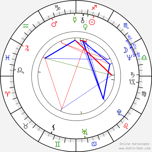 Joe Hisaishi astro natal birth chart, Joe Hisaishi horoscope, astrology