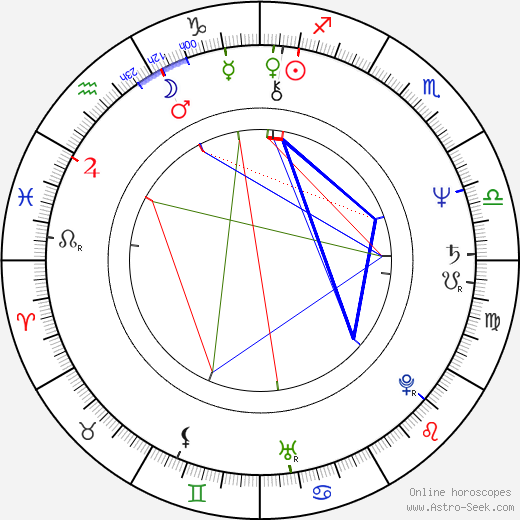 Louis Nowra birth chart, Louis Nowra astro natal horoscope, astrology