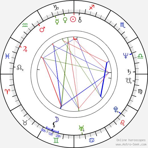 Nick Enright день рождения гороскоп, Nick Enright Натальная карта онлайн