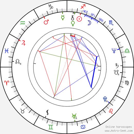 Sorapong Chatree astro natal birth chart, Sorapong Chatree horoscope, astrology
