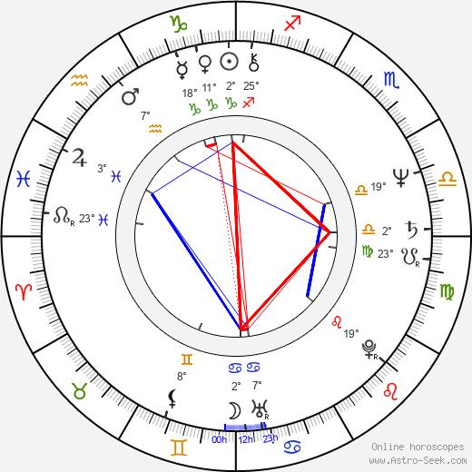 Steve Kramer birth chart, biography, wikipedia 2020, 2021