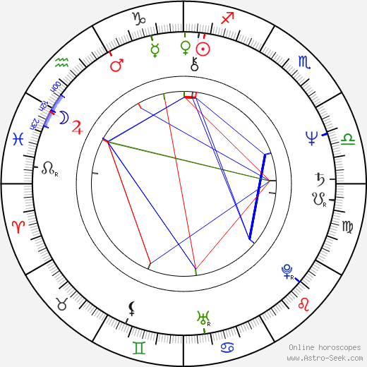 Vicki Michelle astro natal birth chart, Vicki Michelle horoscope, astrology