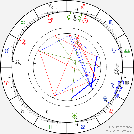 Victoria Spark birth chart, Victoria Spark astro natal horoscope, astrology