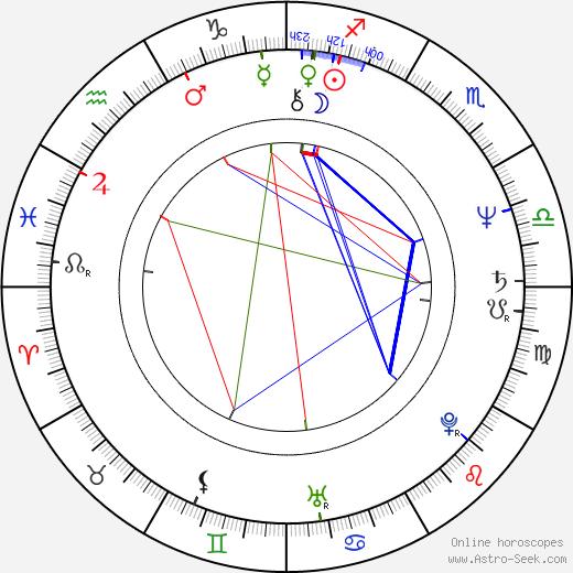 Wolfgang Fierek astro natal birth chart, Wolfgang Fierek horoscope, astrology