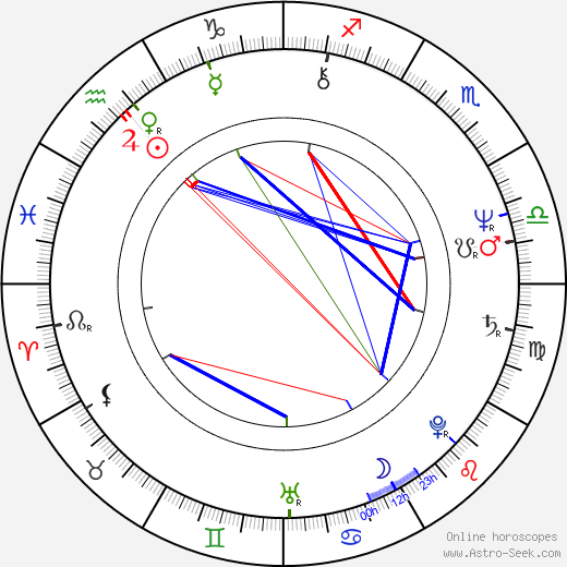 Adam Beckett astro natal birth chart, Adam Beckett horoscope, astrology